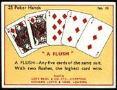 The Game of Poker 1936